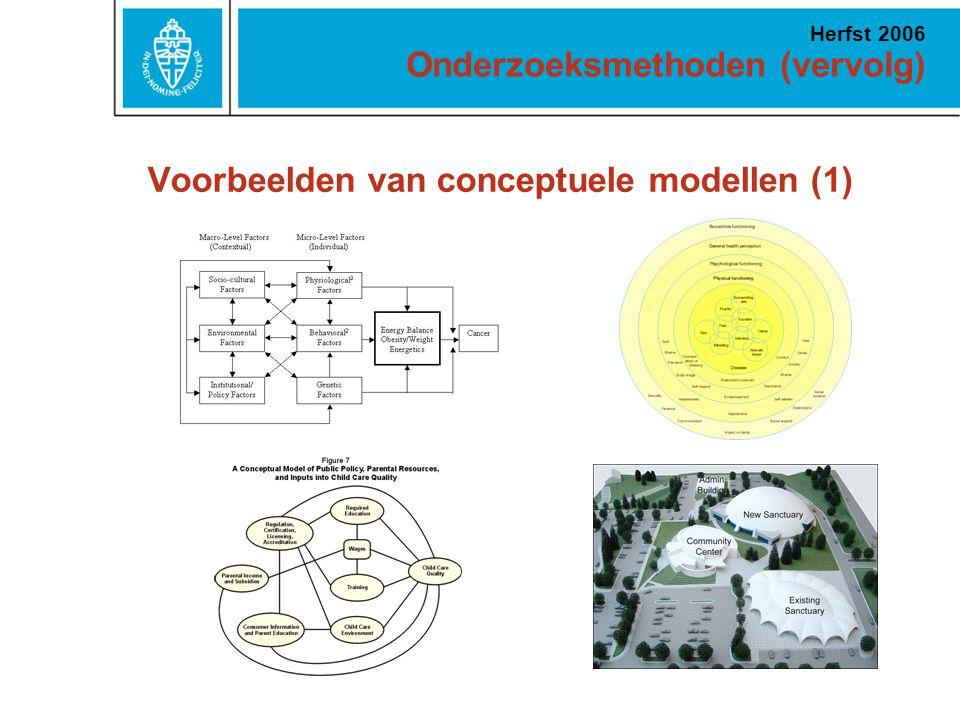Onderzoeksmethoden (vervolg) Herfst 2006 Voorbeelden van conceptuele modellen (1)