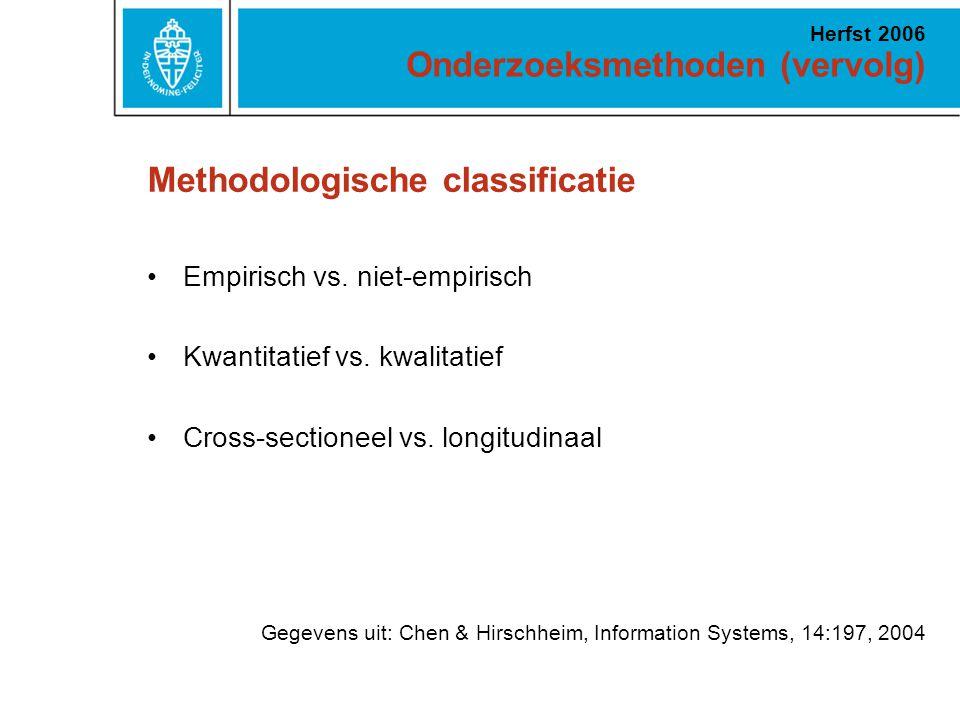 Onderzoeksmethoden (vervolg) Herfst 2006 Methodologische classificatie Empirisch vs. niet-empirisch Kwantitatief vs. kwalitatief Cross-sectioneel vs.