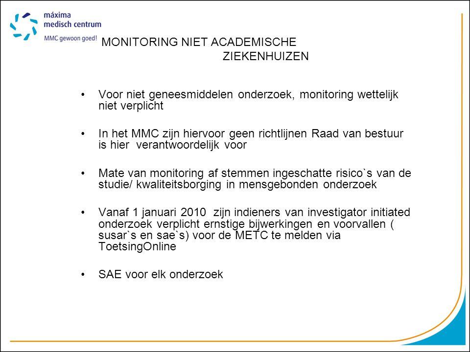 MONITORING NIET ACADEMISCHE ZIEKENHUIZEN Voor niet geneesmiddelen onderzoek, monitoring wettelijk niet verplicht In het MMC zijn hiervoor geen richtli