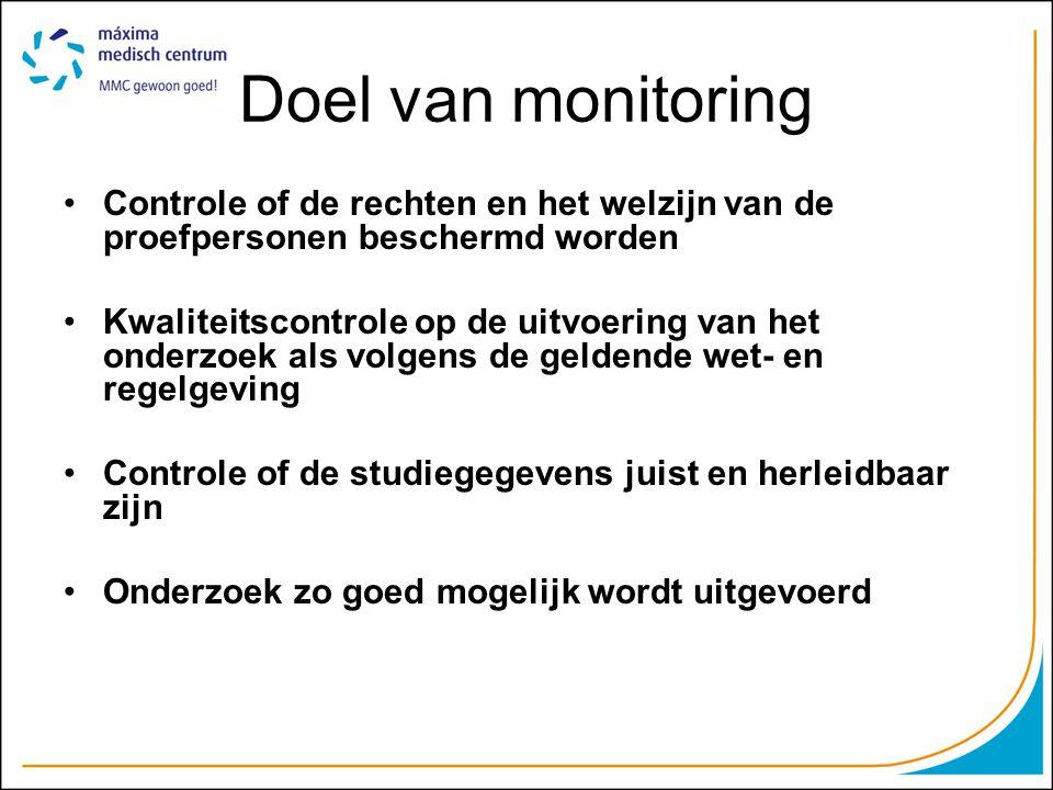 Doel van monitoring Controle of de rechten en het welzijn van de proefpersonen beschermd worden Kwaliteitscontrole op de uitvoering van het onderzoek