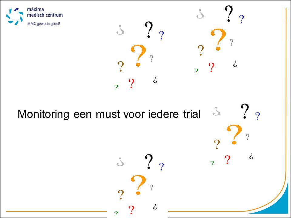 Monitoring een must voor iedere trial