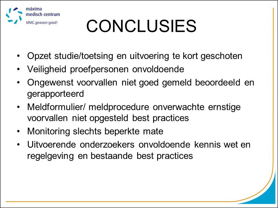 CONCLUSIES Opzet studie/toetsing en uitvoering te kort geschoten Veiligheid proefpersonen onvoldoende Ongewenst voorvallen niet goed gemeld beoordeeld