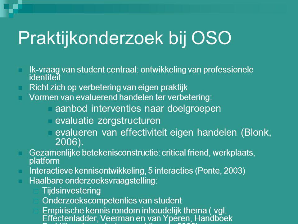 Praktijkonderzoek bij OSO Ik-vraag van student centraal: ontwikkeling van professionele identiteit Richt zich op verbetering van eigen praktijk Vormen