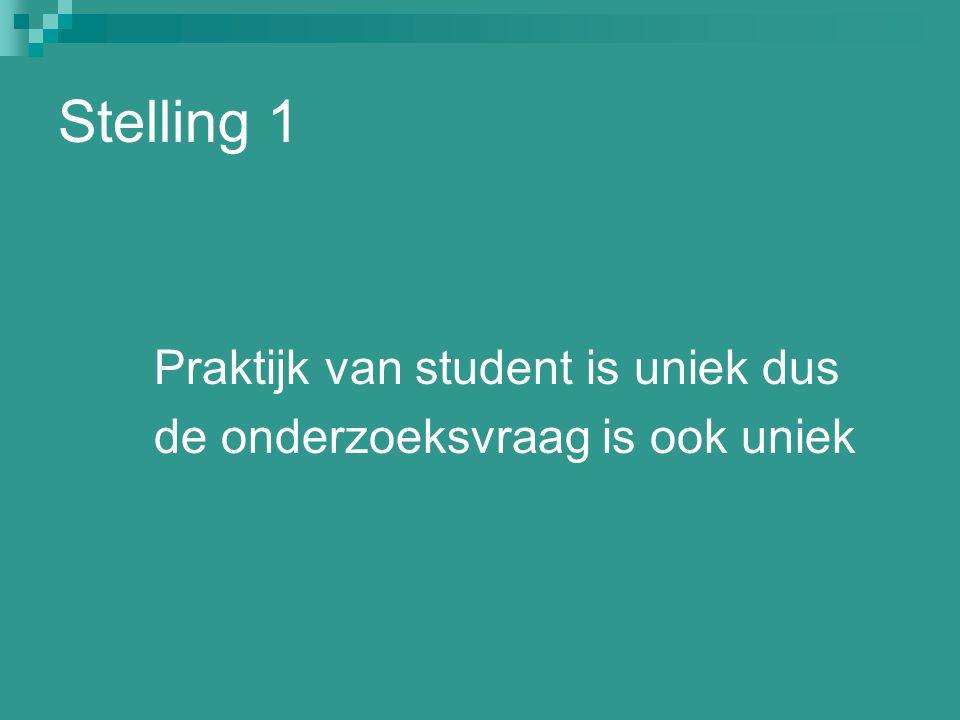 Stelling 1 Praktijk van student is uniek dus de onderzoeksvraag is ook uniek