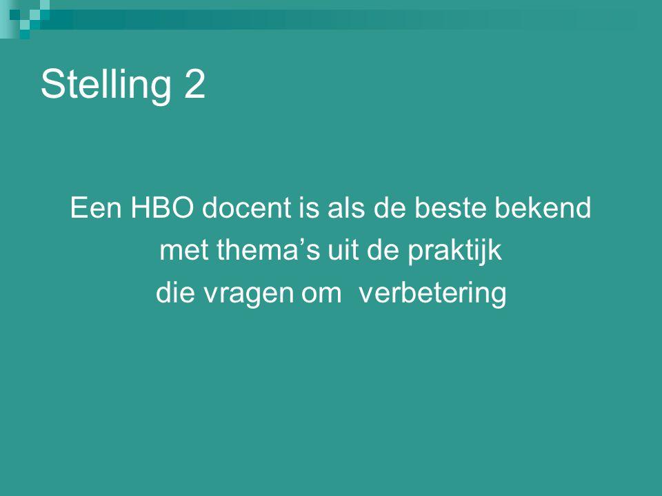 Stelling 2 Een HBO docent is als de beste bekend met thema's uit de praktijk die vragen om verbetering