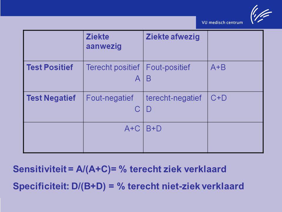 Ziekte aanwezig Ziekte afwezig Test PositiefTerecht positief A Fout-positief B A+B Test NegatiefFout-negatief C terecht-negatief D C+D A+CB+D Sensitiv