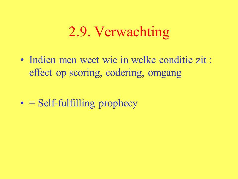 2.9. Verwachting Indien men weet wie in welke conditie zit : effect op scoring, codering, omgang = Self-fulfilling prophecy
