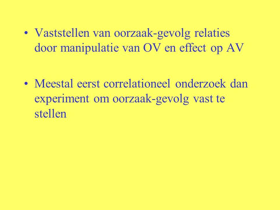 Vaststellen van oorzaak-gevolg relaties door manipulatie van OV en effect op AV Meestal eerst correlationeel onderzoek dan experiment om oorzaak-gevolg vast te stellen