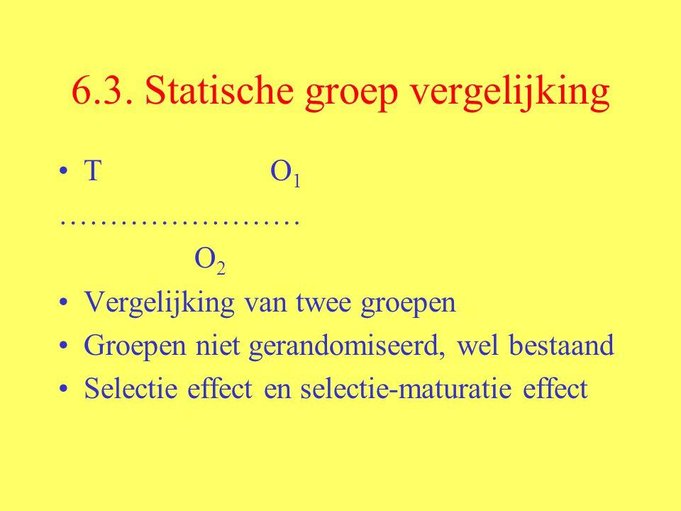 6.3. Statische groep vergelijking T O 1 …………………… O 2 Vergelijking van twee groepen Groepen niet gerandomiseerd, wel bestaand Selectie effect en select