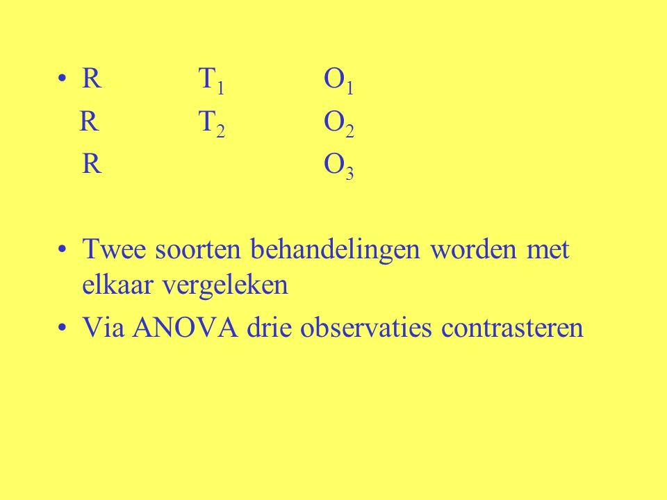 R T 1 O 1 R T 2 O 2 RO 3 Twee soorten behandelingen worden met elkaar vergeleken Via ANOVA drie observaties contrasteren