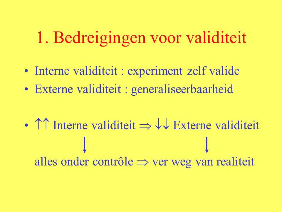 1. Bedreigingen voor validiteit Interne validiteit : experiment zelf valide Externe validiteit : generaliseerbaarheid  Interne validiteit   Exter