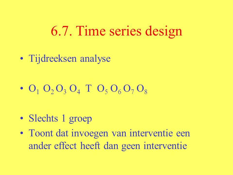 6.7. Time series design Tijdreeksen analyse O 1 O 2 O 3 O 4 T O 5 O 6 O 7 O 8 Slechts 1 groep Toont dat invoegen van interventie een ander effect heef
