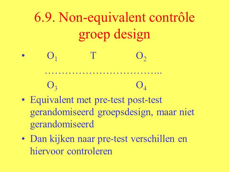 6.9.Non-equivalent contrôle groep design O 1 TO 2 ……………………………..