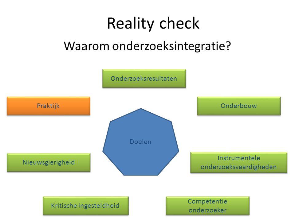 Waarom onderzoeksintegratie? Onderzoeksresultaten Kritische ingesteldheid Competentie onderzoeker Competentie onderzoeker Instrumentele onderzoeksvaar