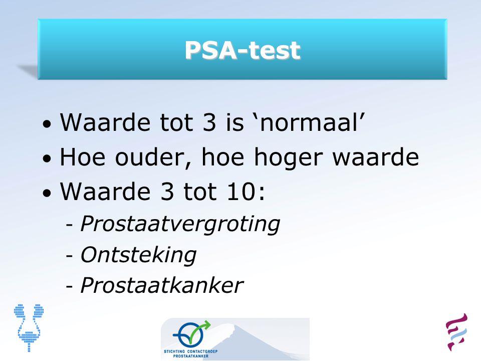 Waarde tot 3 is 'normaal' Hoe ouder, hoe hoger waarde Waarde 3 tot 10: - Prostaatvergroting - Ontsteking - Prostaatkanker