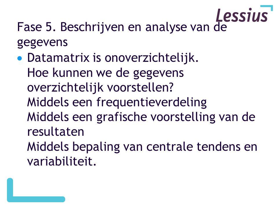 Fase 5.Beschrijven en analyse van de gegevens  Datamatrix is onoverzichtelijk.