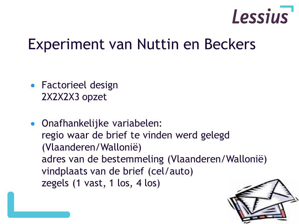 Experiment van Nuttin en Beckers  Factorieel design 2X2X2X3 opzet  Onafhankelijke variabelen: regio waar de brief te vinden werd gelegd (Vlaanderen/Wallonië) adres van de bestemmeling (Vlaanderen/Wallonië) vindplaats van de brief (cel/auto) zegels (1 vast, 1 los, 4 los)