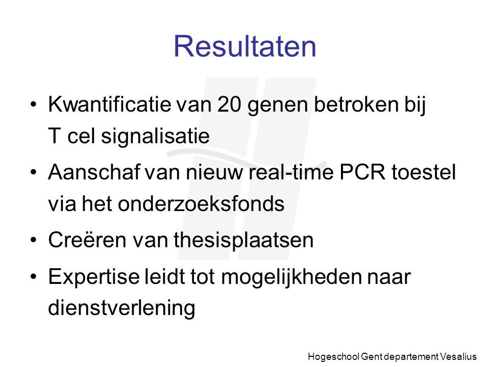 Hogeschool Gent departement Vesalius Resultaten Kwantificatie van 20 genen betroken bij T cel signalisatie Aanschaf van nieuw real-time PCR toestel vi