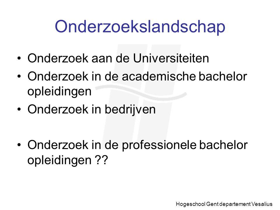 Hogeschool Gent departement Vesalius Onderzoekslandschap Onderzoek aan de Universiteiten Onderzoek in de academische bachelor opleidingen Onderzoek in