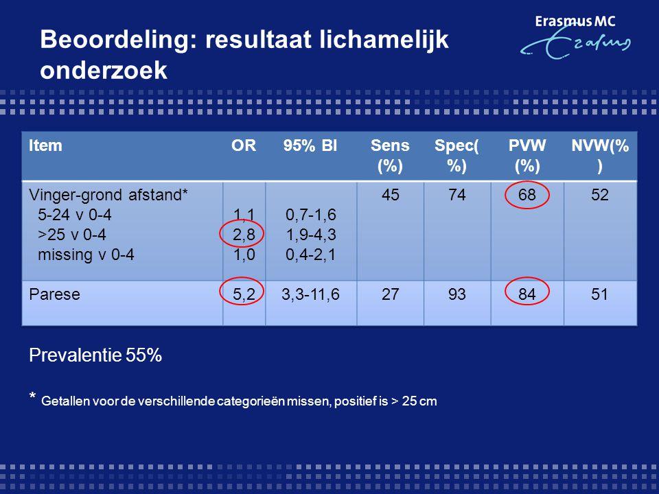 Beoordeling: resultaat lichamelijk onderzoek Prevalentie 55% * Getallen voor de verschillende categorieën missen, positief is > 25 cm