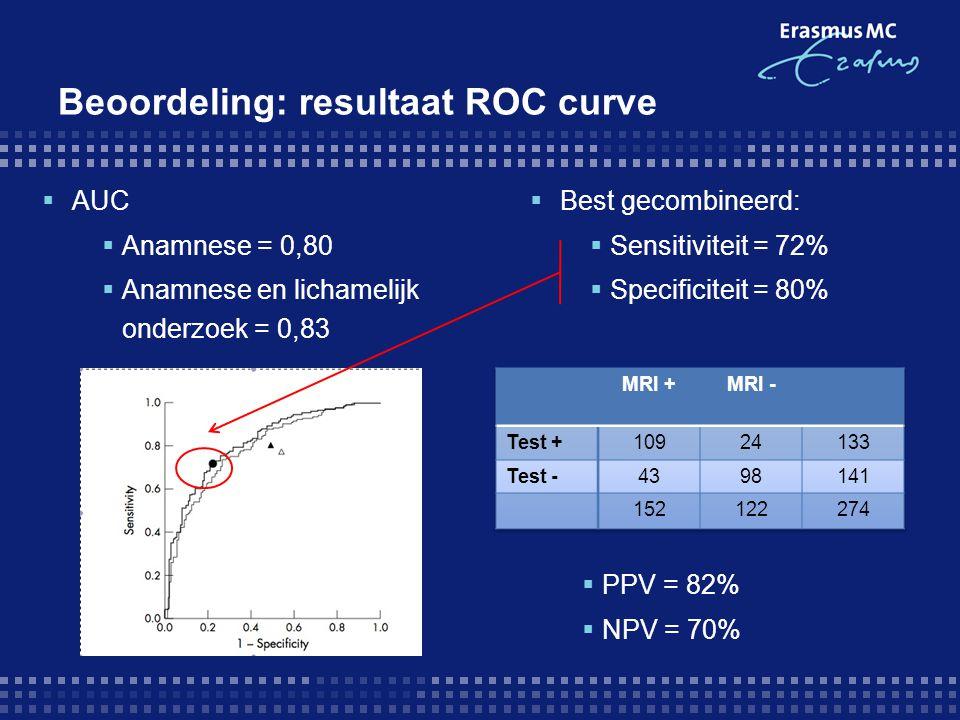Beoordeling: resultaat ROC curve  Best gecombineerd:  Sensitiviteit = 72%  Specificiteit = 80%  AUC  Anamnese = 0,80  Anamnese en lichamelijk on