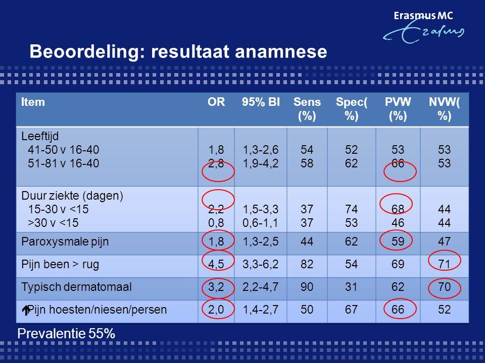 Beoordeling: resultaat anamnese Prevalentie 55%