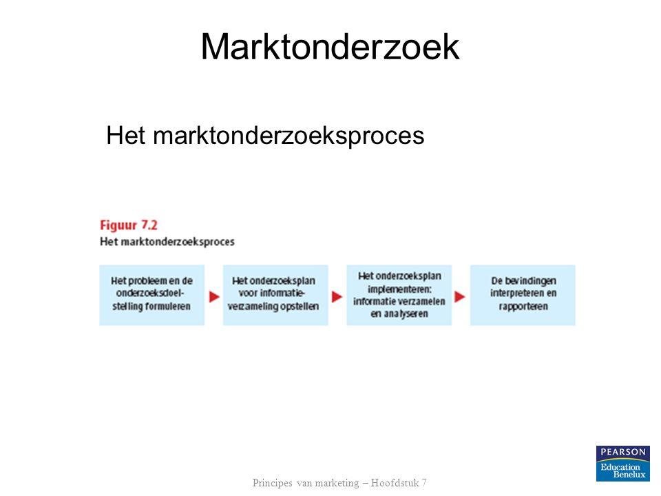 Marktonderzoek Het marktonderzoeksproces Principes van marketing – Hoofdstuk 7
