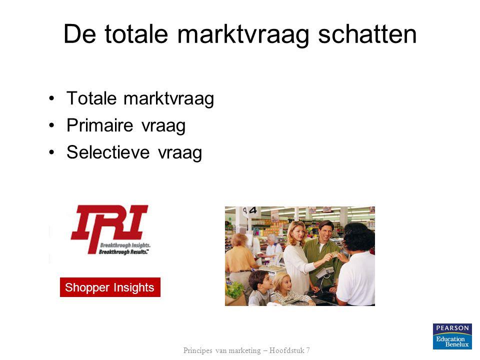 De totale marktvraag schatten Totale marktvraag Primaire vraag Selectieve vraag Shopper Insights Principes van marketing – Hoofdstuk 7