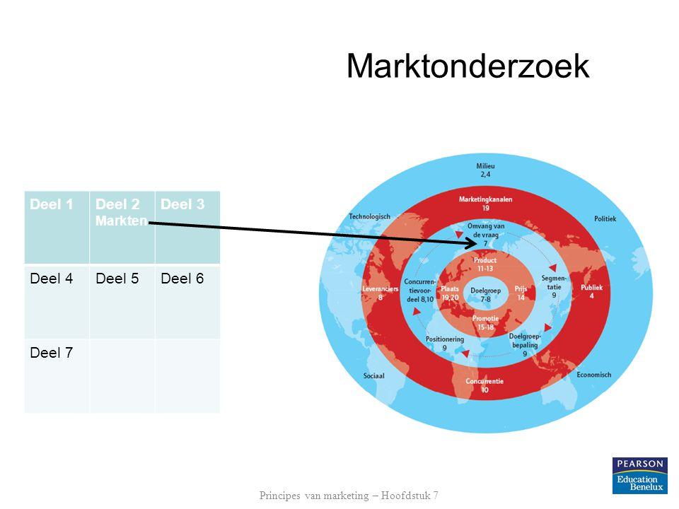 Het onderzoeksplan implementeren Interpretatie en rapportage van de bevindingen Marktonderzoek Principes van marketing – Hoofdstuk 7