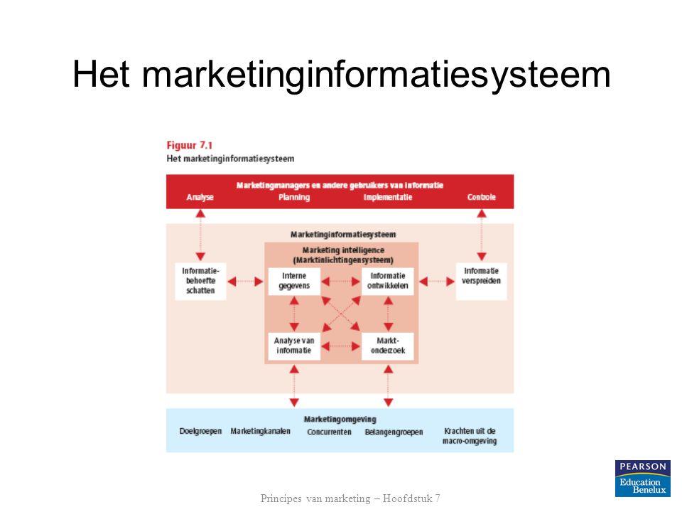 Marktonderzoek Methode van onderzoek –observatie –etnografisch onderzoek –ondervraging (survey) –experimenteel onderzoek Principes van marketing – Hoofdstuk 7
