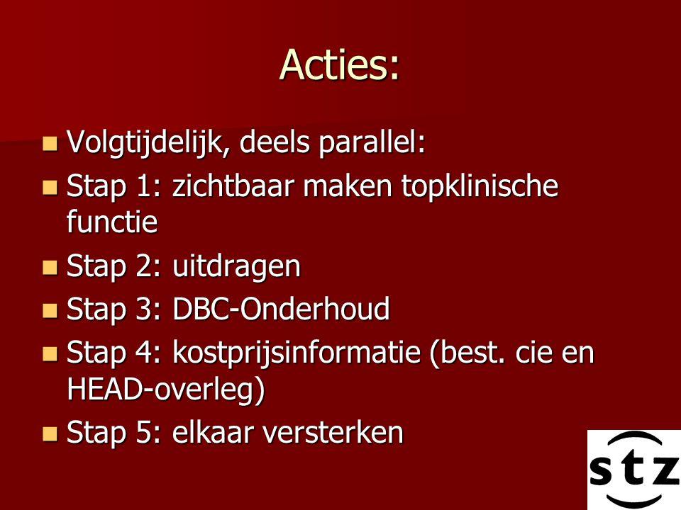 Acties: Volgtijdelijk, deels parallel: Volgtijdelijk, deels parallel: Stap 1: zichtbaar maken topklinische functie Stap 1: zichtbaar maken topklinisch
