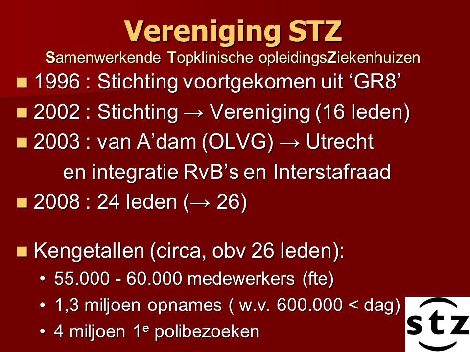 Vereniging STZ Samenwerkende Topklinische opleidingsZiekenhuizen 1996 : Stichting voortgekomen uit 'GR8' 1996 : Stichting voortgekomen uit 'GR8' 2002