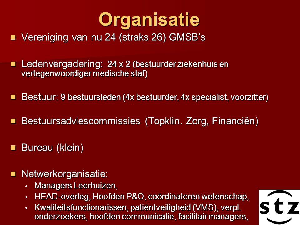 Organisatie Vereniging van nu 24 (straks 26) GMSB's Vereniging van nu 24 (straks 26) GMSB's Ledenvergadering: 24 x 2 (bestuurder ziekenhuis en vertege