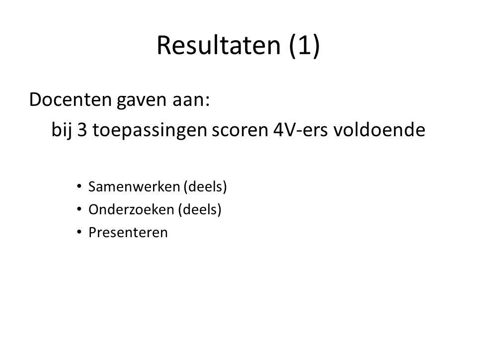 Resultaten (1) Docenten gaven aan: bij 3 toepassingen scoren 4V-ers voldoende Samenwerken (deels) Onderzoeken (deels) Presenteren