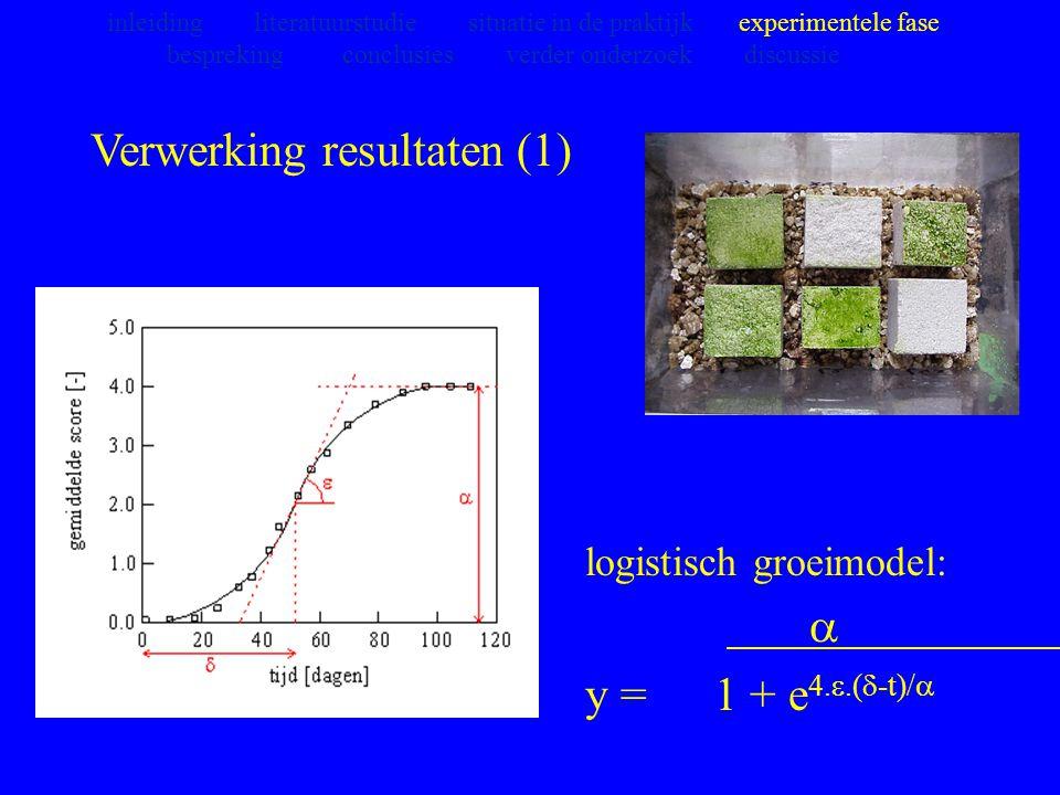 Verwerking resultaten (1) logistisch groeimodel:  y = 1 + e 4. .(  -t)/  inleiding literatuurstudie situatie in de praktijk experimentele fase bes