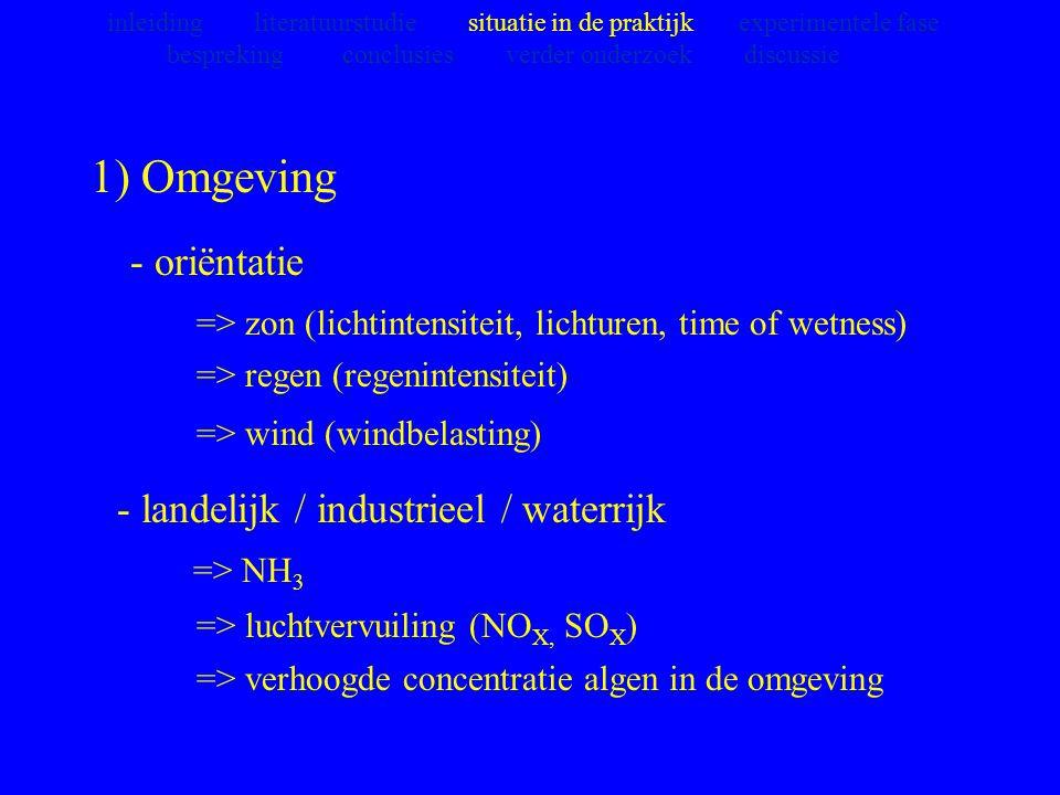 1) Omgeving - landelijk / industrieel / waterrijk => NH 3 => luchtvervuiling (NO X, SO X ) => verhoogde concentratie algen in de omgeving - oriëntatie
