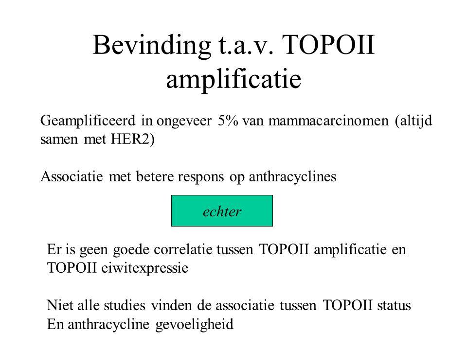 Bevinding t.a.v. TOPOII amplificatie Geamplificeerd in ongeveer 5% van mammacarcinomen (altijd samen met HER2) Associatie met betere respons op anthra