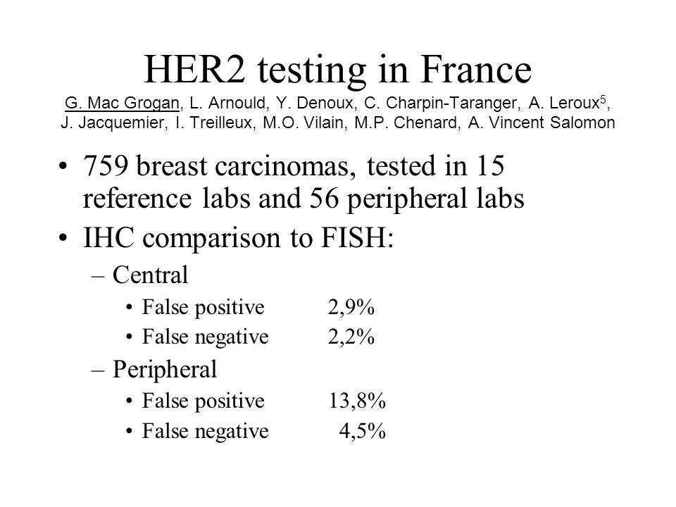 HER2 testing in France G. Mac Grogan, L. Arnould, Y. Denoux, C. Charpin-Taranger, A. Leroux 5, J. Jacquemier, I. Treilleux, M.O. Vilain, M.P. Chenard,