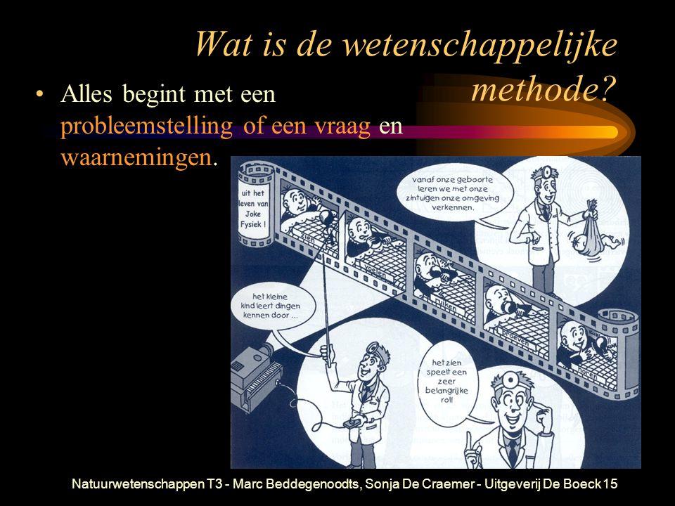 Natuurwetenschappen T3 - Marc Beddegenoodts, Sonja De Craemer - Uitgeverij De Boeck15 Wat is de wetenschappelijke methode? Alles begint met een proble