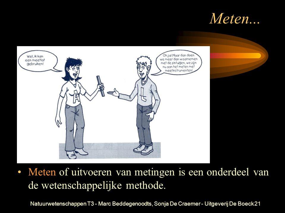 Natuurwetenschappen T3 - Marc Beddegenoodts, Sonja De Craemer - Uitgeverij De Boeck21 Meten... Meten of uitvoeren van metingen is een onderdeel van de