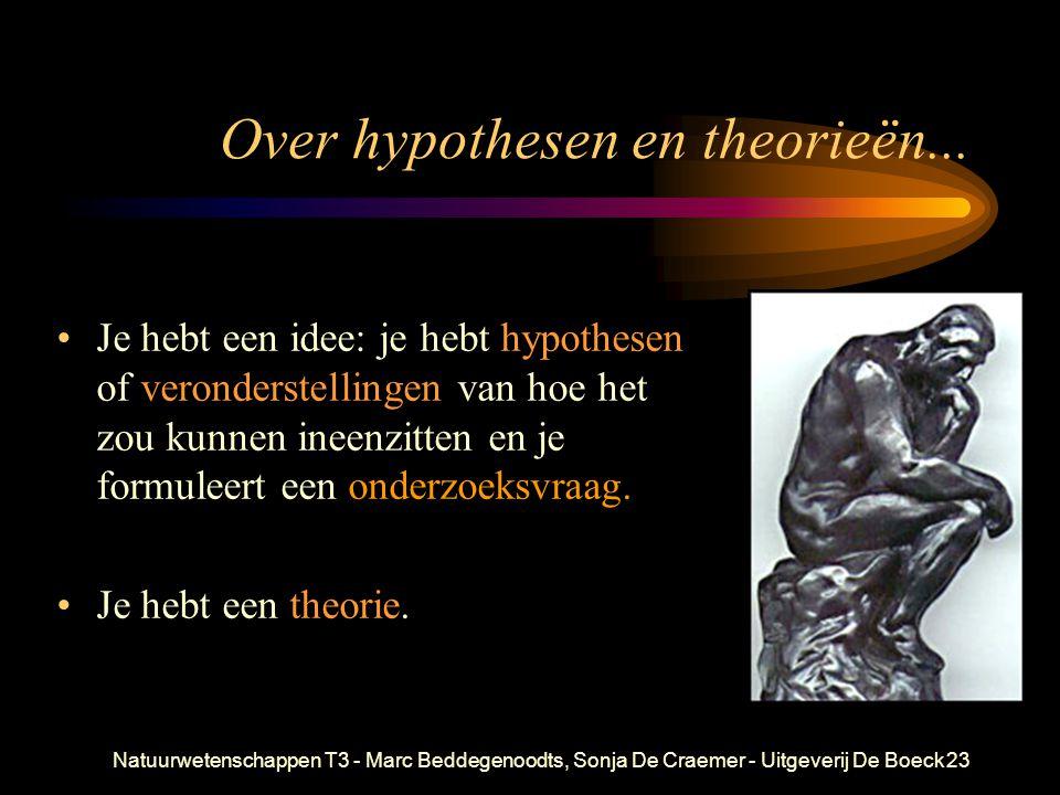 Natuurwetenschappen T3 - Marc Beddegenoodts, Sonja De Craemer - Uitgeverij De Boeck23 Over hypothesen en theorieën... Je hebt een idee: je hebt hypoth