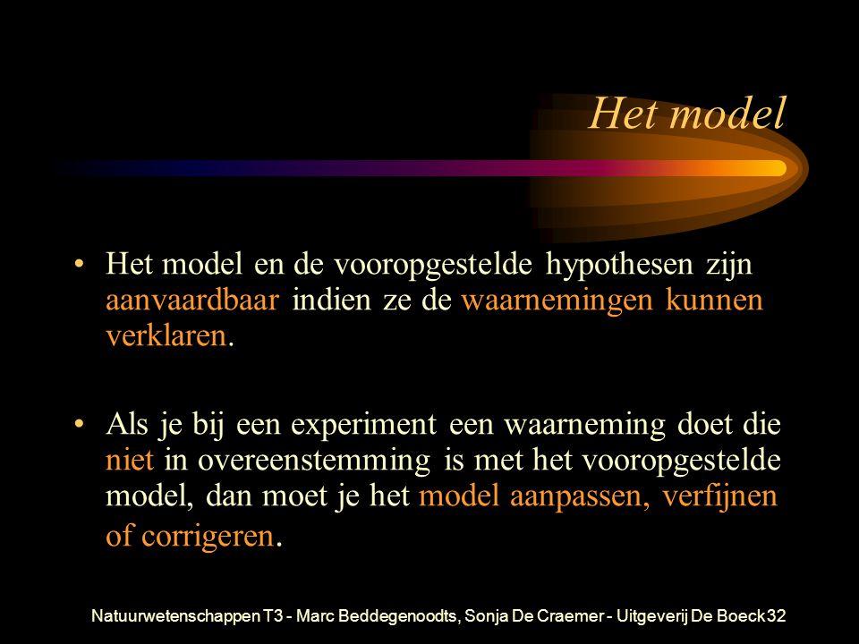 Natuurwetenschappen T3 - Marc Beddegenoodts, Sonja De Craemer - Uitgeverij De Boeck32 Het model Het model en de vooropgestelde hypothesen zijn aanvaar