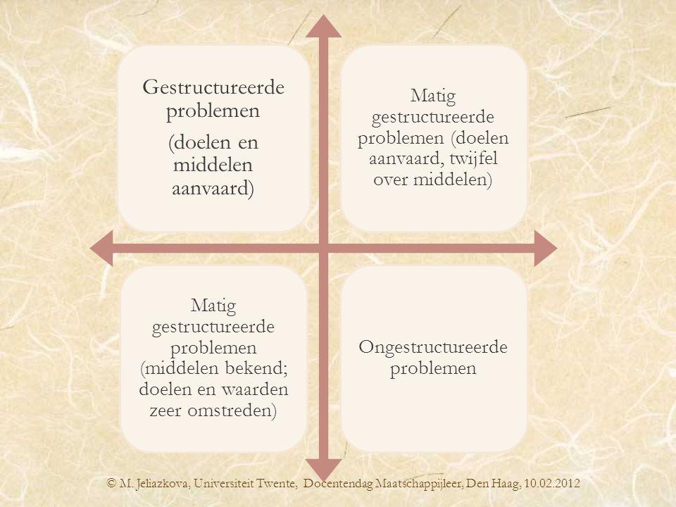 © M. Jeliazkova, Universiteit Twente, Docentendag Maatschappijleer, Den Haag, 10.02.2012 Gestructureerde problemen (doelen en middelen aanvaard) Matig