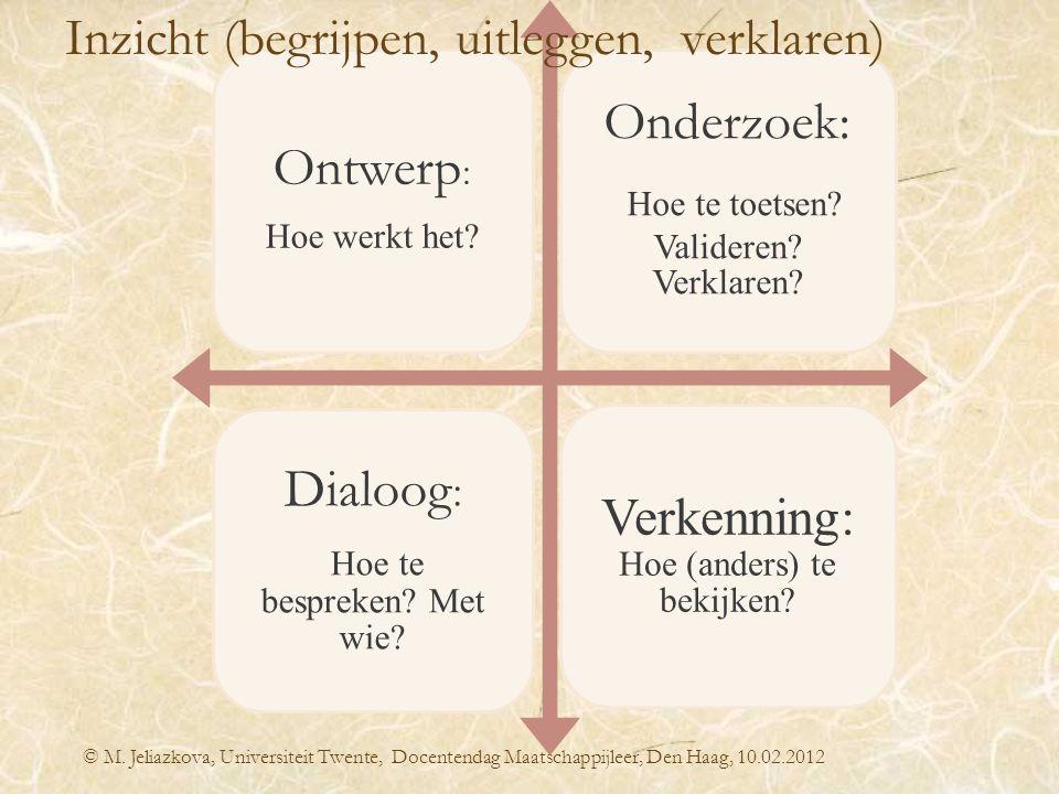 © M. Jeliazkova, Universiteit Twente, Docentendag Maatschappijleer, Den Haag, 10.02.2012 Ontwerp : Hoe werkt het? Onderzoek: Hoe te toetsen? Valideren