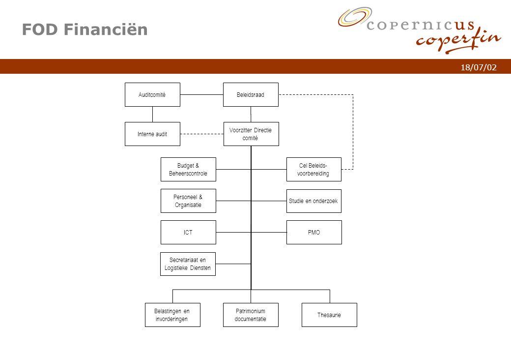 p. 3Titel van de presentatie 18/07/02 FOD Financiën Belastingen en invorderingen Voorzitter Directie comité Thesaurie Patrimonium documentatie Cel Bel