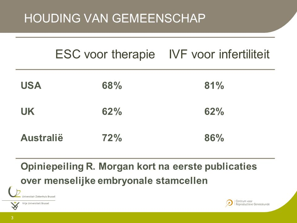 4 PLAN Inleiding Wettelijk kader in België Embryonale stamcellen aan VUB