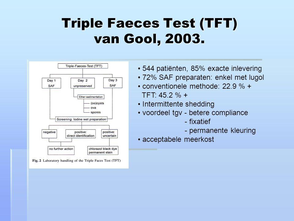Triple Faeces Test (TFT) van Gool, 2003.