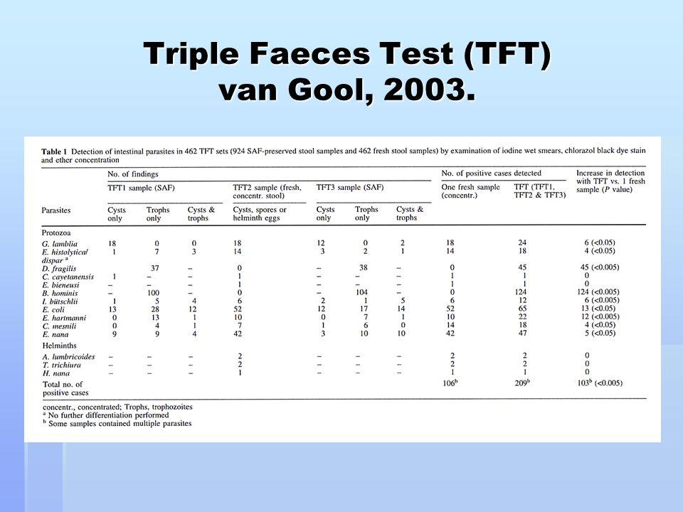 Triple Faeces Test (TFT) van Gool, 2003. Tabel van gool