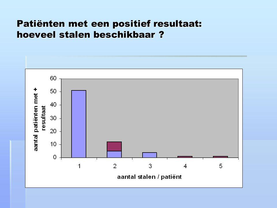 Patiënten met een positief resultaat: hoeveel stalen beschikbaar ?