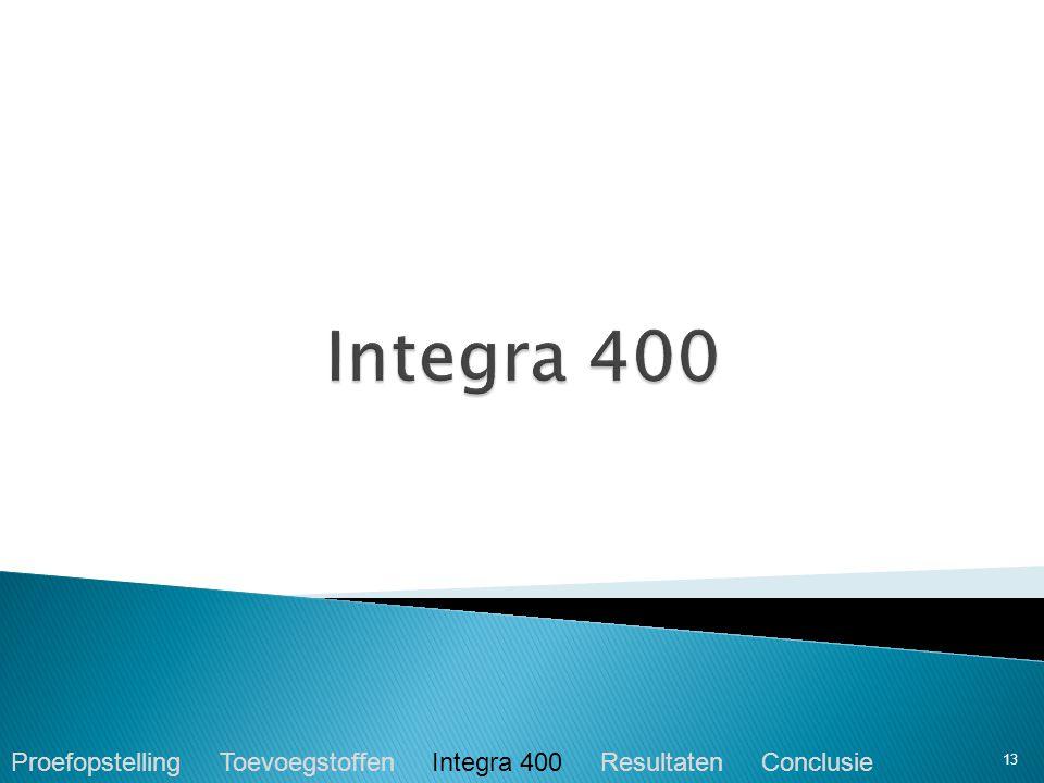 13 Proefopstelling Toevoegstoffen Integra 400 Resultaten Conclusie